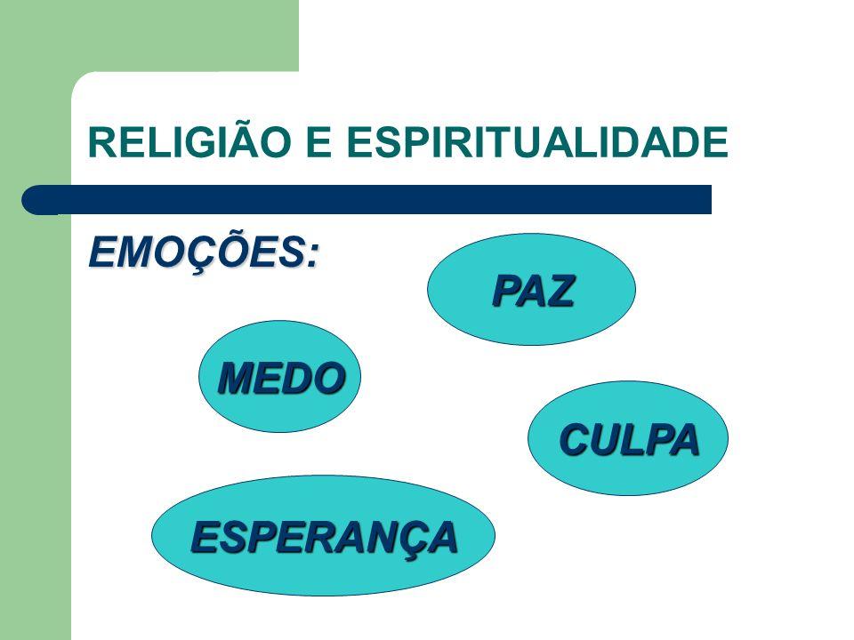 RELIGIÃO E ESPIRITUALIDADE EMOÇÕES: MEDO PAZ CULPA ESPERANÇA