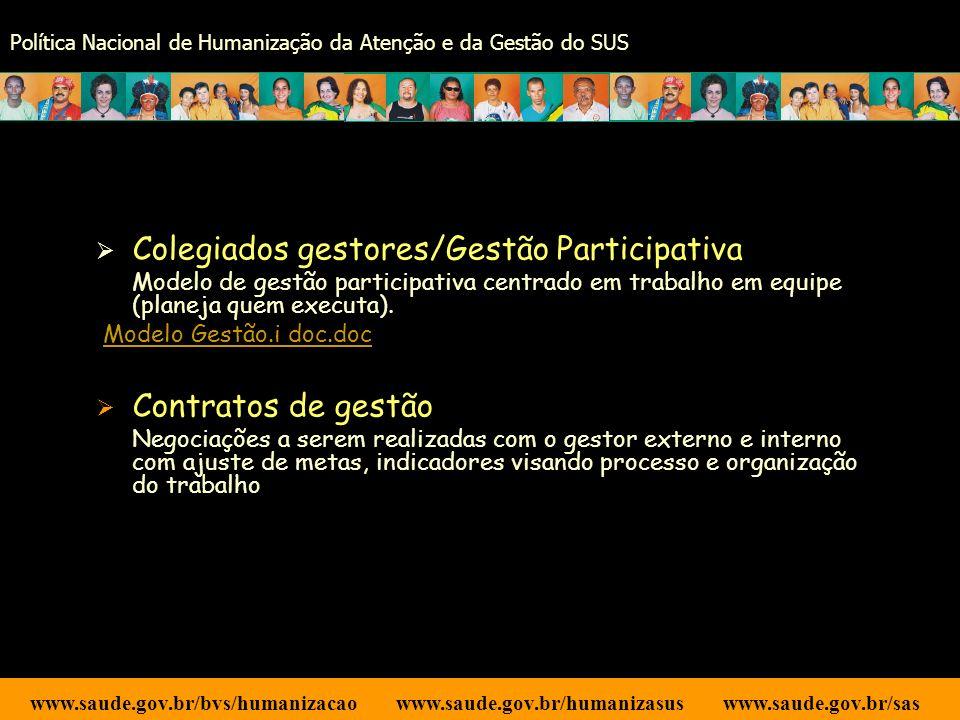 Política Nacional de Humanização da Atenção e da Gestão do SUS Dispositivos para Implementação da PNH Comitês de Humanização / Grupos de Trabalho de H