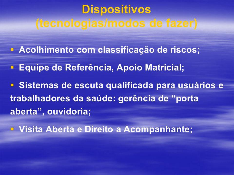 Diretrizes (orientações gerais de uma política) Na PNH expressam o método da inclusão no sentido da: Acolhimento; Clínica Ampliada; Valorização do tra