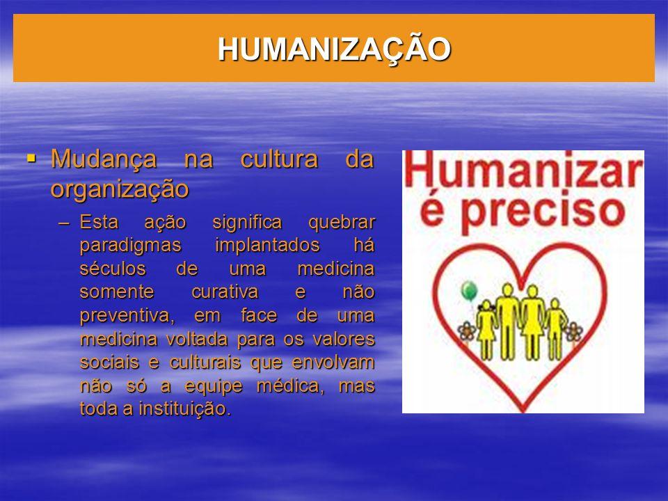 Quem são os envolvidos no processo de humanização : Quem são os envolvidos no processo de humanização : –Pacientes –Admistradores –Médicos –Enfermeiro