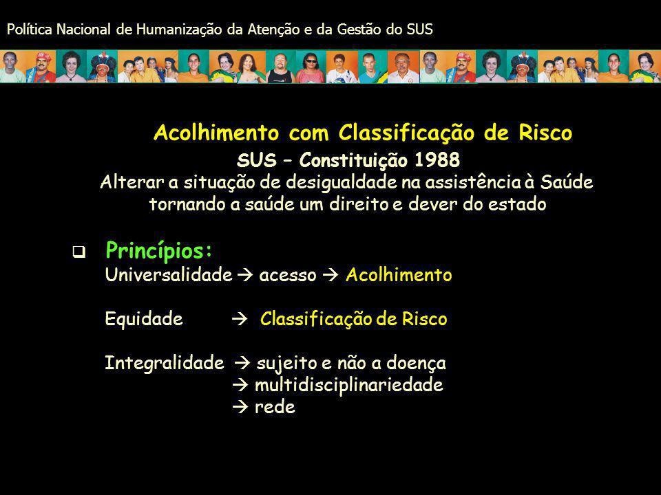 Acolhimento com Classificação de Risco SUS – Constituição 1988 Alterar a situação de desigualdade na assistência à Saúde tornando a saúde um direito e