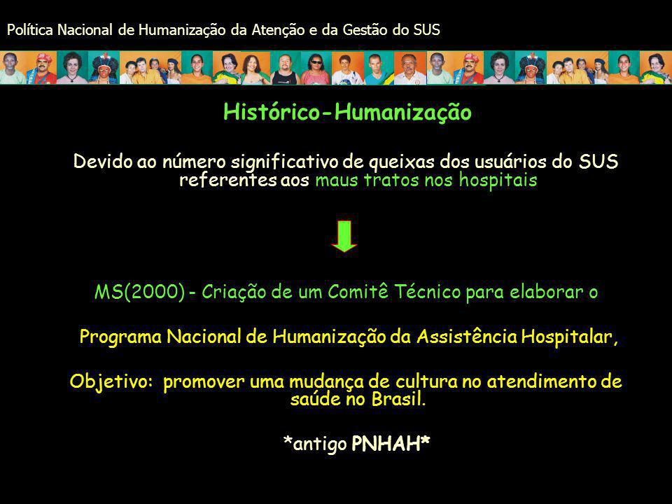 Política Nacional de Humanização da Atenção e da Gestão do SUS Histórico-Humanização Devido ao número significativo de queixas dos usuários do SUS ref