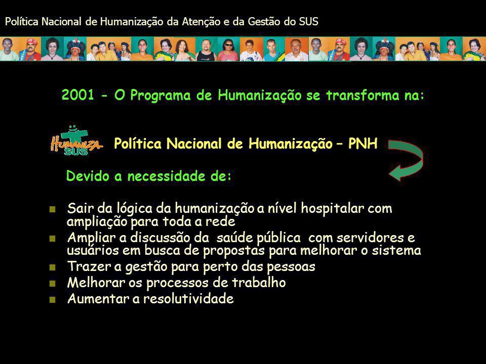 Política Nacional de Humanização da Atenção e da Gestão do SUS 2001 - O Programa de Humanização se transforma na: Política Nacional de Humanização – P