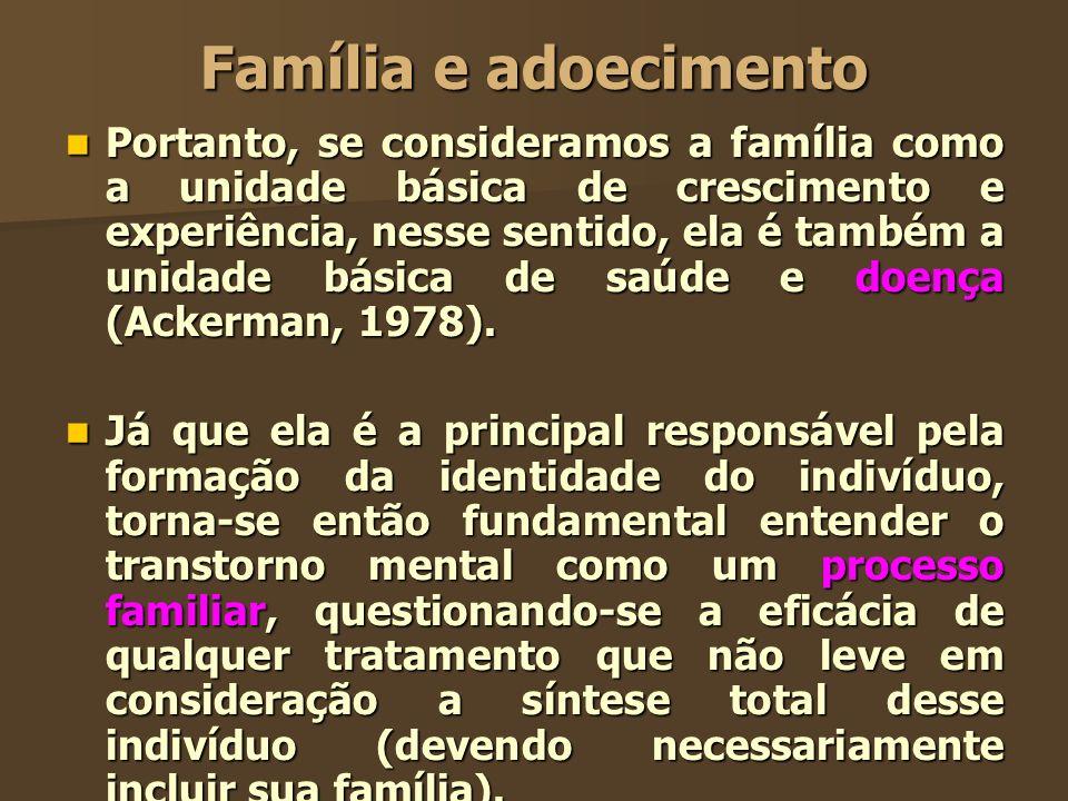 Família e adoecimento Portanto, se consideramos a família como a unidade básica de crescimento e experiência, nesse sentido, ela é também a unidade bá