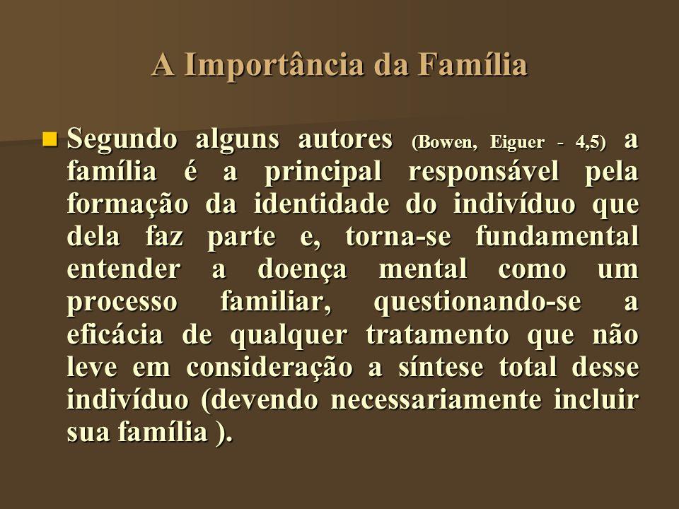 A Importância da Família Segundo alguns autores (Bowen, Eiguer - 4,5) a família é a principal responsável pela formação da identidade do indivíduo que