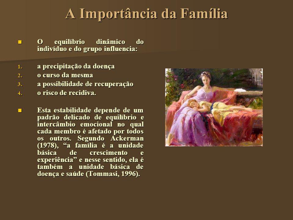A Importância da Família O equilíbrio dinâmico do indivíduo e do grupo influencia: O equilíbrio dinâmico do indivíduo e do grupo influencia: 1. a prec