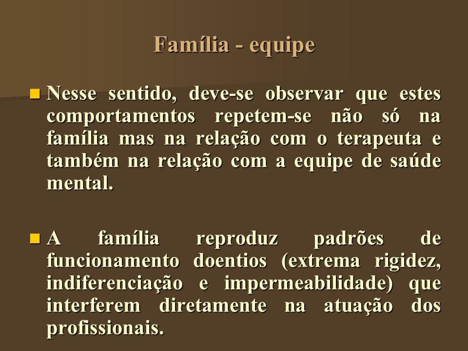 Família - equipe Nesse sentido, deve-se observar que estes comportamentos repetem-se não só na família mas na relação com o terapeuta e também na rela