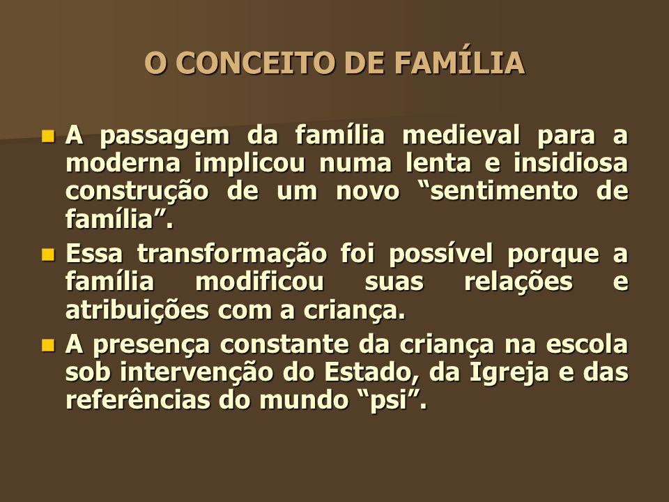 O CONCEITO DE FAMÍLIA A passagem da família medieval para a moderna implicou numa lenta e insidiosa construção de um novo sentimento de família. A pas