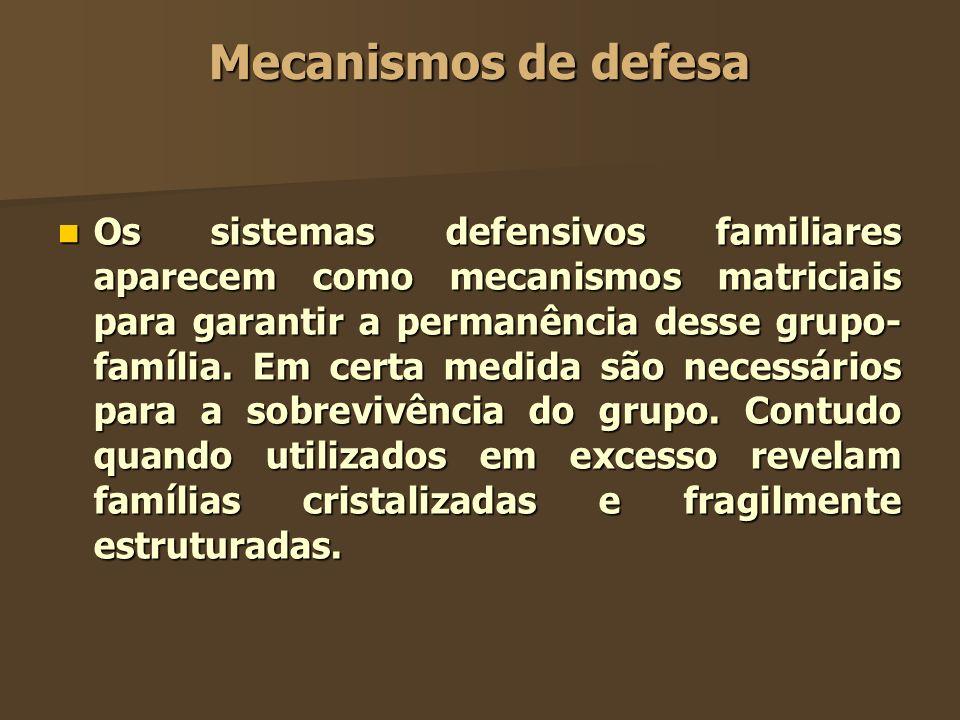 Mecanismos de defesa Os sistemas defensivos familiares aparecem como mecanismos matriciais para garantir a permanência desse grupo- família. Em certa