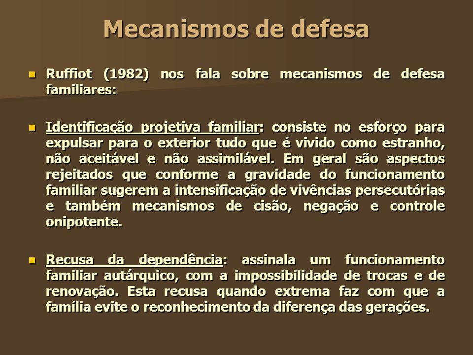 Mecanismos de defesa Ruffiot (1982) nos fala sobre mecanismos de defesa familiares: Ruffiot (1982) nos fala sobre mecanismos de defesa familiares: Ide