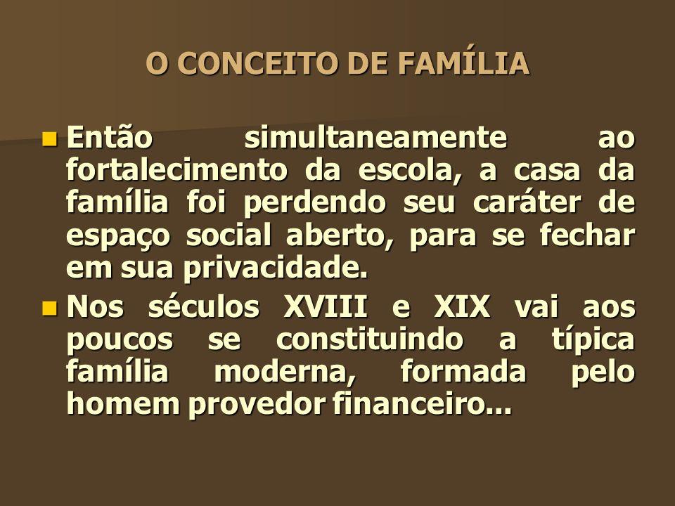 O CONCEITO DE FAMÍLIA O conceito cível (1916) define: a família compreende as pessoas unidas pelo casamento, as provenientes dessa união, as que descendem de um tronco ancestral comum e as vinculadas por adoção.