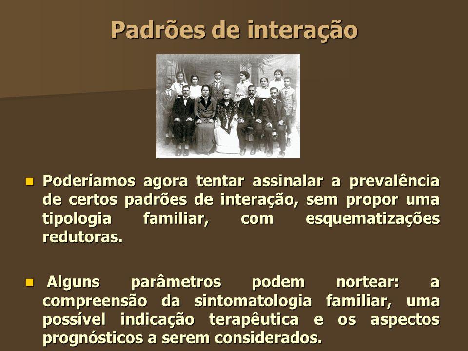 Padrões de interação Poderíamos agora tentar assinalar a prevalência de certos padrões de interação, sem propor uma tipologia familiar, com esquematiz
