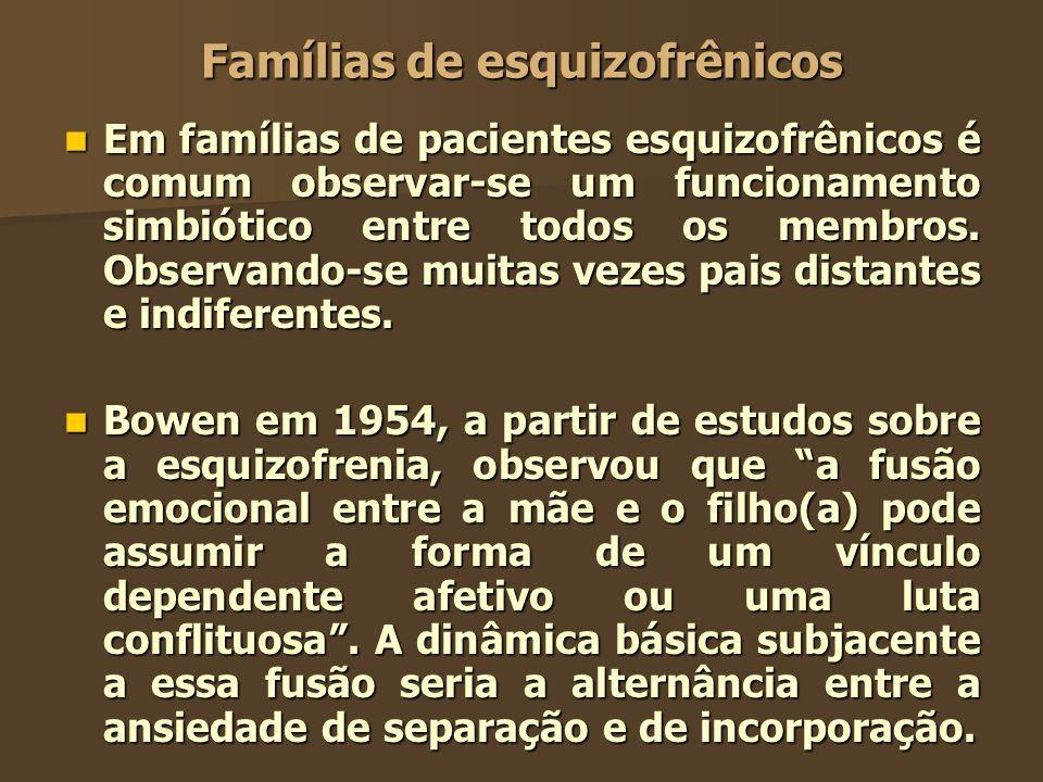Famílias de esquizofrênicos Em famílias de pacientes esquizofrênicos é comum observar-se um funcionamento simbiótico entre todos os membros. Observand