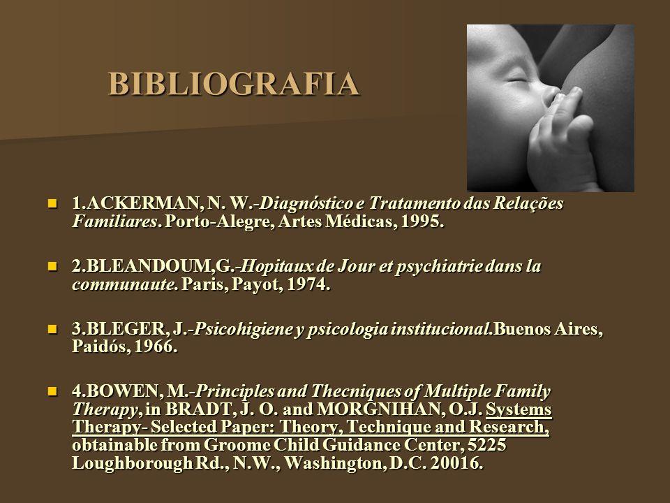 BIBLIOGRAFIA 1.ACKERMAN, N. W.-Diagnóstico e Tratamento das Relações Familiares. Porto-Alegre, Artes Médicas, 1995. 1.ACKERMAN, N. W.-Diagnóstico e Tr