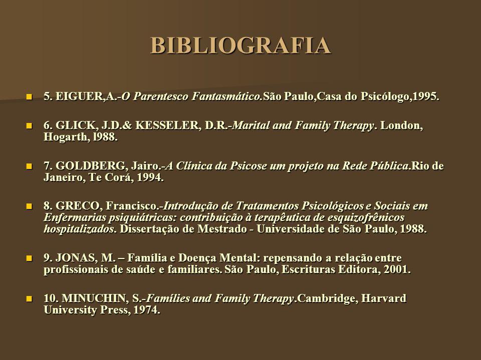 BIBLIOGRAFIA 5. EIGUER,A.-O Parentesco Fantasmático.São Paulo,Casa do Psicólogo,1995. 5. EIGUER,A.-O Parentesco Fantasmático.São Paulo,Casa do Psicólo