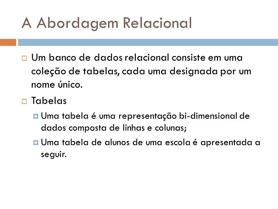 A Abordagem Relacional Um banco de dados relacional consiste em uma coleção de tabelas, cada uma designada por um nome único.