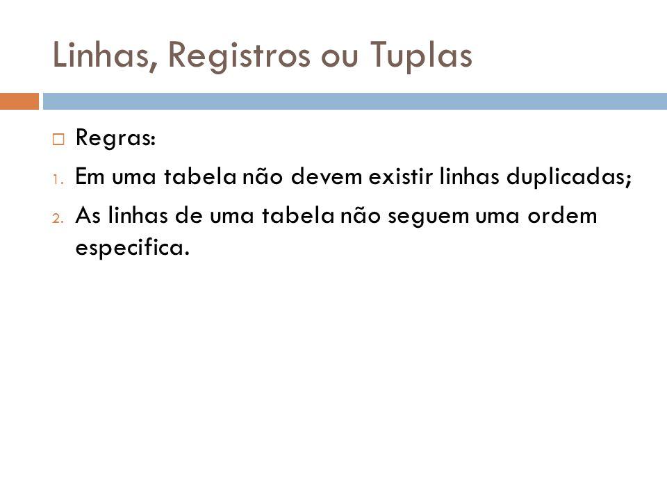 Linhas, Registros ou Tuplas Regras: 1.Em uma tabela não devem existir linhas duplicadas; 2.