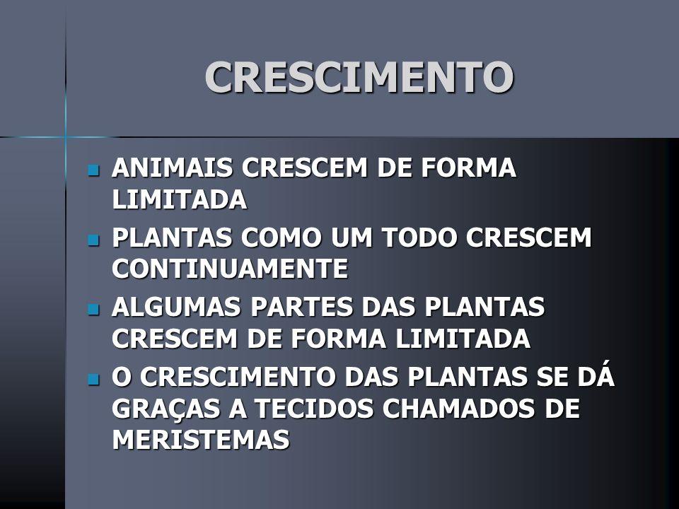 CRESCIMENTO ANIMAIS CRESCEM DE FORMA LIMITADA ANIMAIS CRESCEM DE FORMA LIMITADA PLANTAS COMO UM TODO CRESCEM CONTINUAMENTE PLANTAS COMO UM TODO CRESCEM CONTINUAMENTE ALGUMAS PARTES DAS PLANTAS CRESCEM DE FORMA LIMITADA ALGUMAS PARTES DAS PLANTAS CRESCEM DE FORMA LIMITADA O CRESCIMENTO DAS PLANTAS SE DÁ GRAÇAS A TECIDOS CHAMADOS DE MERISTEMAS O CRESCIMENTO DAS PLANTAS SE DÁ GRAÇAS A TECIDOS CHAMADOS DE MERISTEMAS