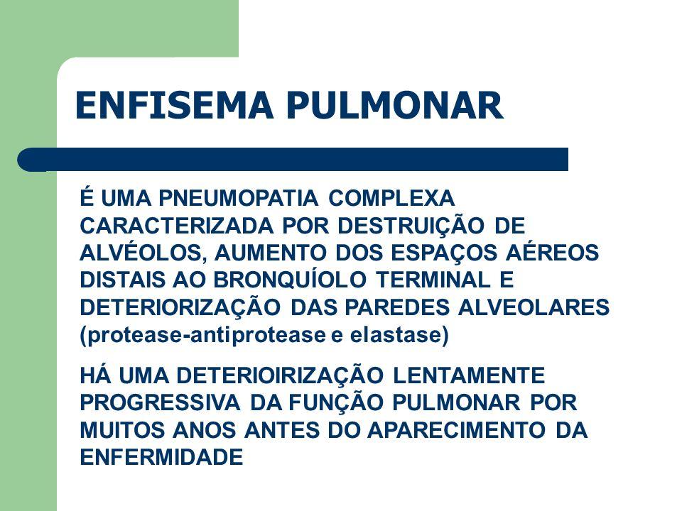 ENFISEMA PULMONAR É UMA PNEUMOPATIA COMPLEXA CARACTERIZADA POR DESTRUIÇÃO DE ALVÉOLOS, AUMENTO DOS ESPAÇOS AÉREOS DISTAIS AO BRONQUÍOLO TERMINAL E DET