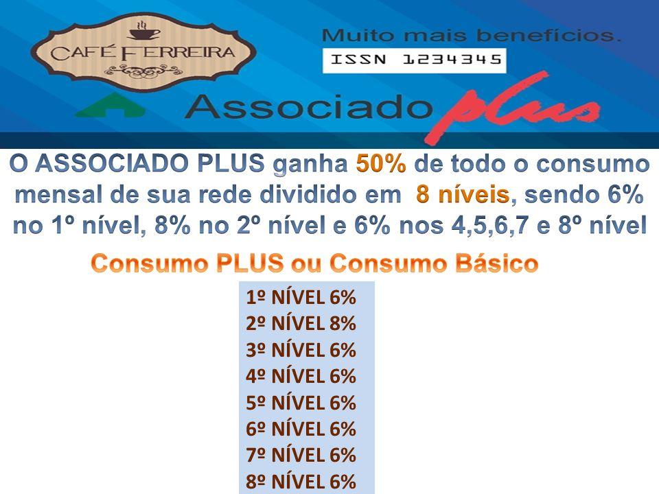 6 1º NÍVEL 6% 2º NÍVEL 8% 3º NÍVEL 6% 4º NÍVEL 6% 5º NÍVEL 6% 6º NÍVEL 6% 7º NÍVEL 6% 8º NÍVEL 6%