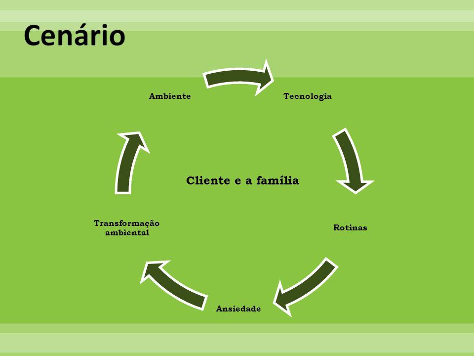 Tecnologia Rotinas Ansiedade Transformação ambiental Ambiente Cliente e a família