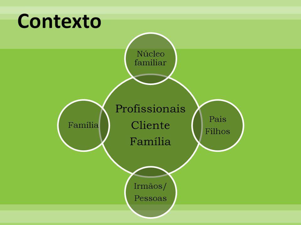 Profissionais Cliente Família Núcleo familiar Pais Filhos Irmãos/ Pessoas Família