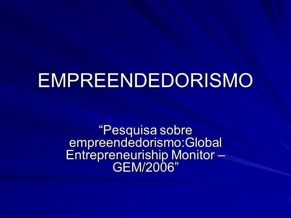 EMPREENDEDORISMO Pesquisa sobre empreendedorismo:Global Entrepreneuriship Monitor – GEM/2006