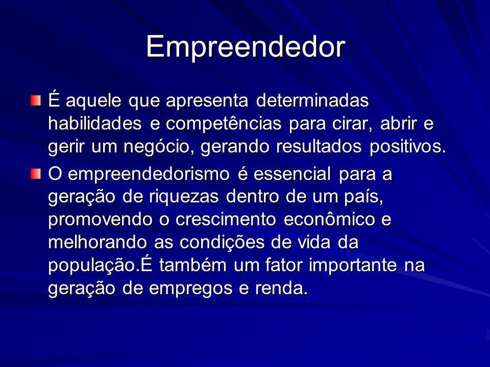 Empreendedor É aquele que apresenta determinadas habilidades e competências para cirar, abrir e gerir um negócio, gerando resultados positivos. O empr