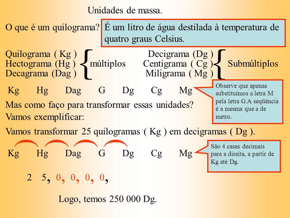 Unidades de massa.Kg Hg Dag G Dg Cg Mg O que é um quilograma.