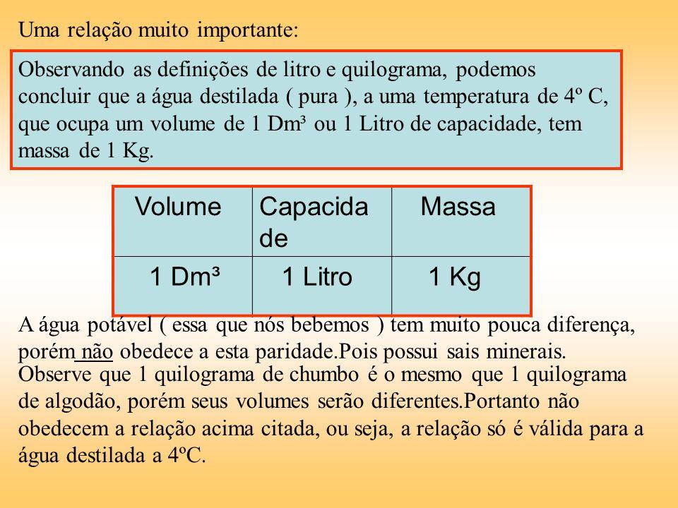 Uma relação muito importante: Observando as definições de litro e quilograma, podemos concluir que a água destilada ( pura ), a uma temperatura de 4º C, que ocupa um volume de 1 Dm³ ou 1 Litro de capacidade, tem massa de 1 Kg.