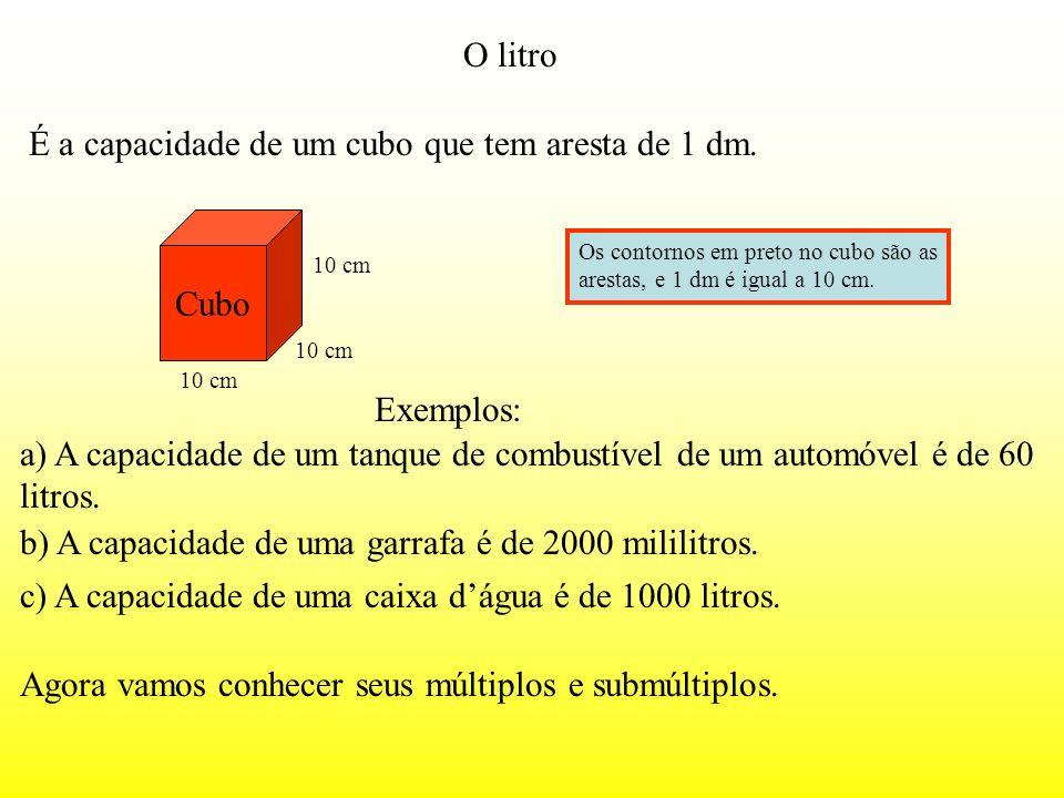 O litro É a capacidade de um cubo que tem aresta de 1 dm. Cubo 10 cm Os contornos em preto no cubo são as arestas, e 1 dm é igual a 10 cm. Exemplos: a