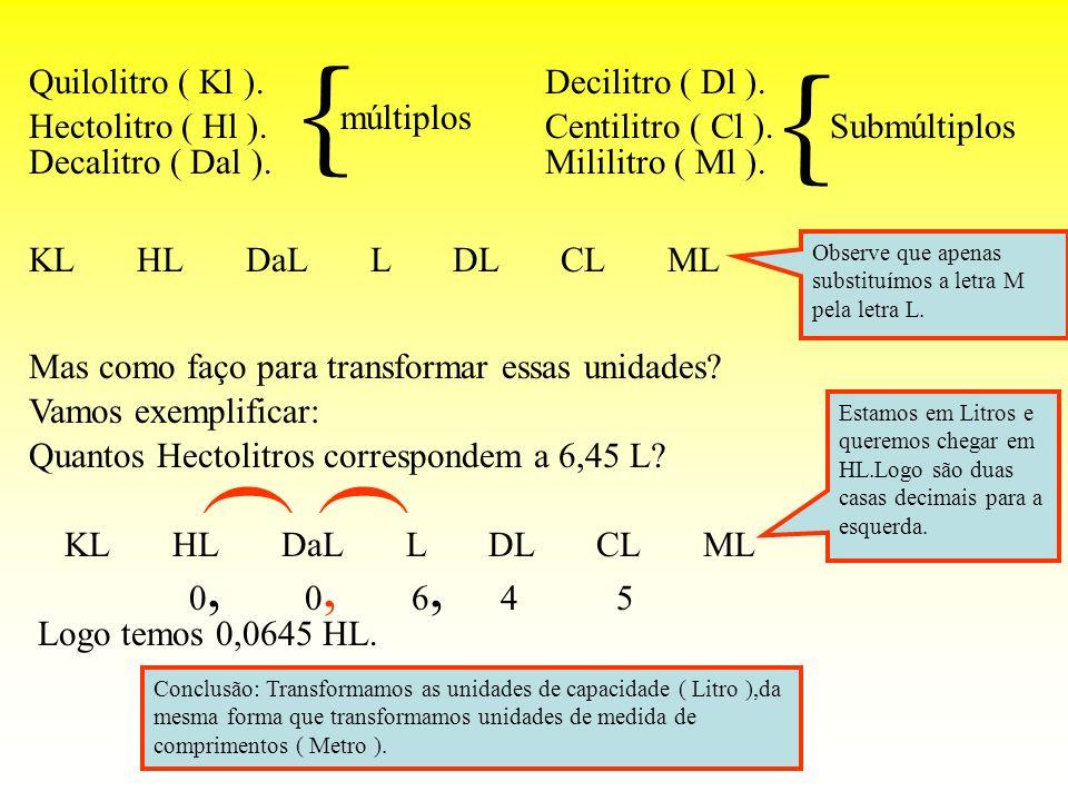 múltiplos Submúltiplos Quilolitro ( Kl ). Hectolitro ( Hl ). Decalitro ( Dal ). Decilitro ( Dl ). Centilitro ( Cl ). Mililitro ( Ml ). KL HL DaL L DL