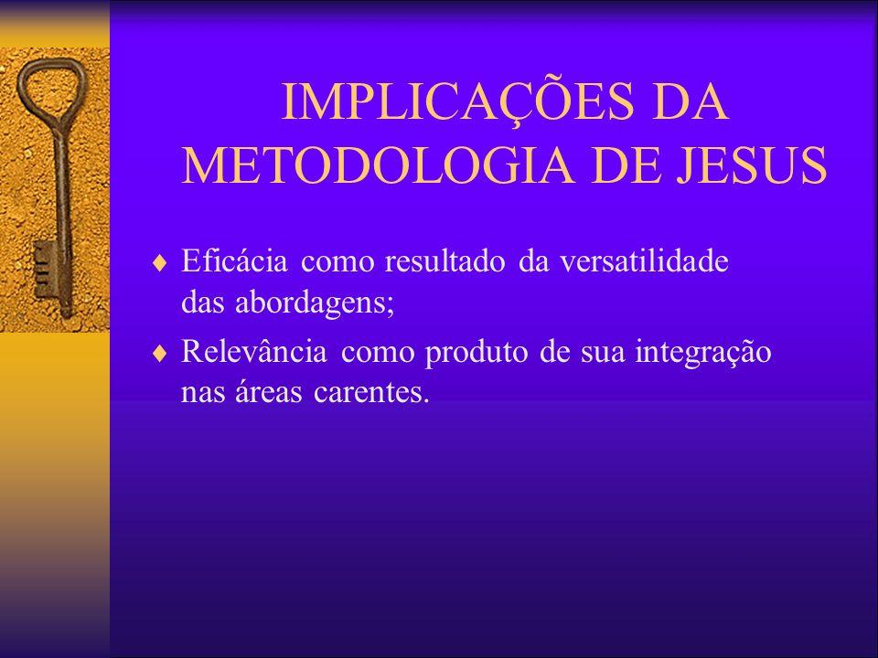 IMPLICAÇÕES DA METODOLOGIA DE JESUS Eficácia como resultado da versatilidade das abordagens; Relevância como produto de sua integração nas áreas carentes.