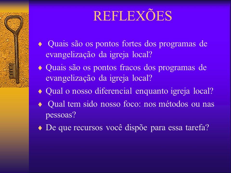 REFLEXÕES Quais são os pontos fortes dos programas de evangelização da igreja local.