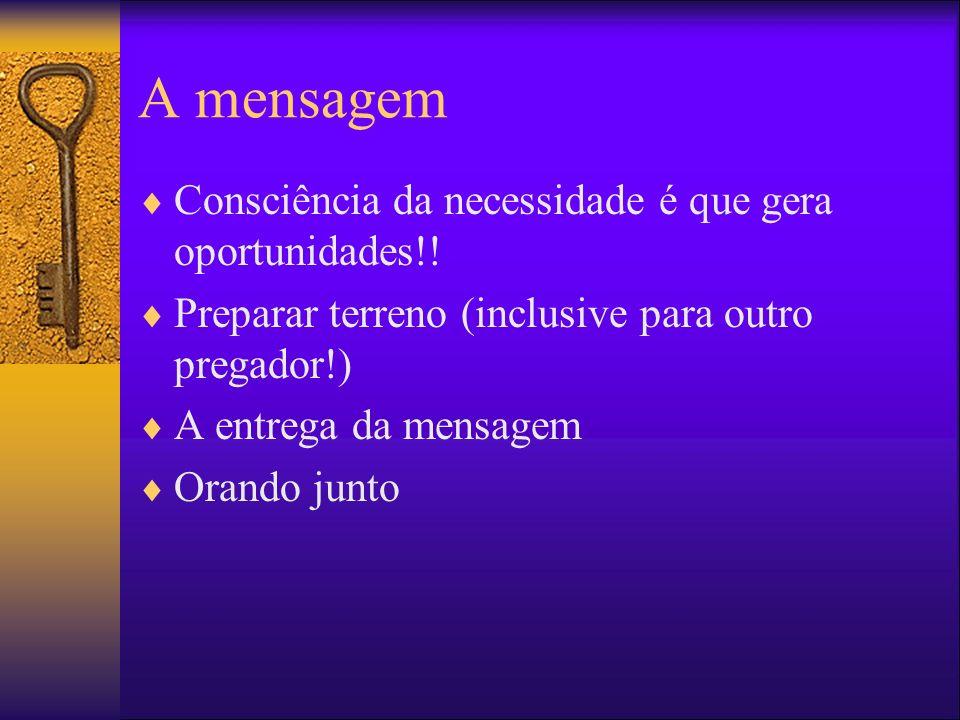 A mensagem Consciência da necessidade é que gera oportunidades!.