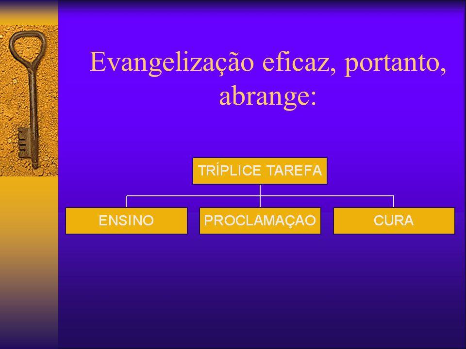 Evangelização eficaz, portanto, abrange: