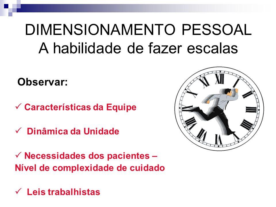 Exercício de Fixação Elaboração de Escala de Folgas Site Sugerido: http://www.escala.fmb.unesp.br Gestão de Pessoas