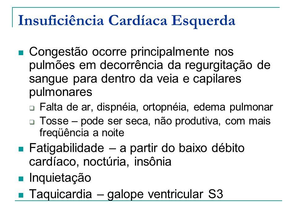 Insuficiência Cardíaca Esquerda Congestão ocorre principalmente nos pulmões em decorrência da regurgitação de sangue para dentro da veia e capilares pulmonares Falta de ar, dispnéia, ortopnéia, edema pulmonar Tosse – pode ser seca, não produtiva, com mais freqüência a noite Fatigabilidade – a partir do baixo débito cardíaco, noctúria, insônia Inquietação Taquicardia – galope ventricular S3