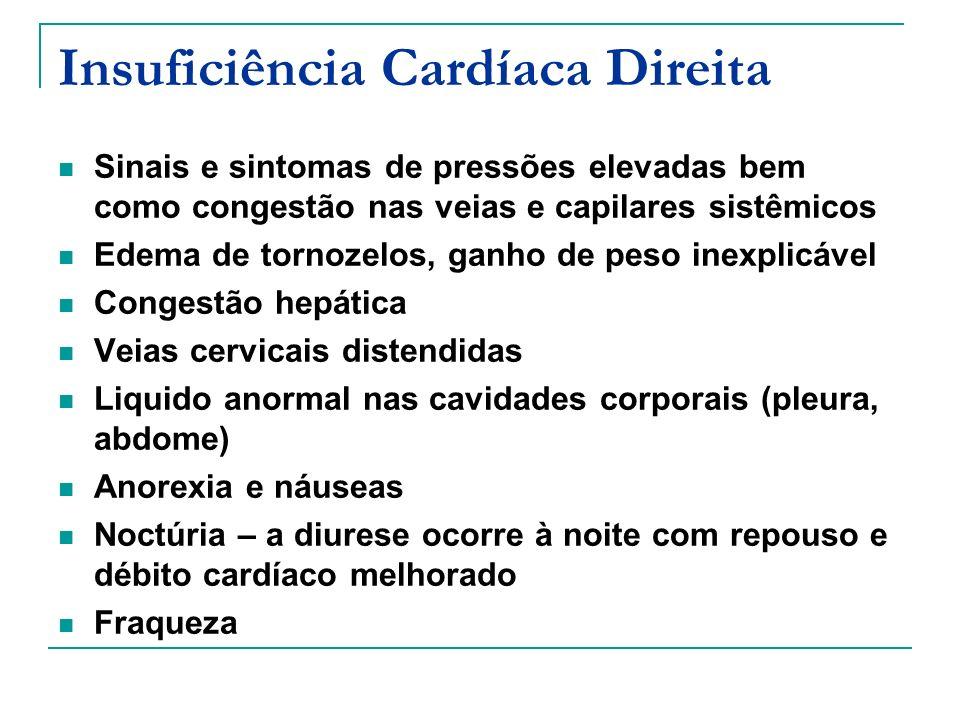 Insuficiência Cardíaca Direita Sinais e sintomas de pressões elevadas bem como congestão nas veias e capilares sistêmicos Edema de tornozelos, ganho de peso inexplicável Congestão hepática Veias cervicais distendidas Liquido anormal nas cavidades corporais (pleura, abdome) Anorexia e náuseas Noctúria – a diurese ocorre à noite com repouso e débito cardíaco melhorado Fraqueza
