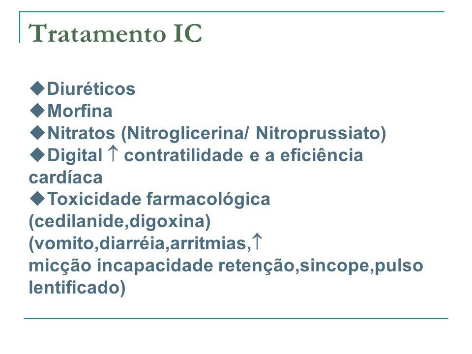 Tratamento IC Diuréticos Morfina Nitratos (Nitroglicerina/ Nitroprussiato) Digital contratilidade e a eficiência cardíaca Toxicidade farmacológica (cedilanide,digoxina) (vomito,diarréia,arritmias, micção incapacidade retenção,sincope,pulso lentificado)
