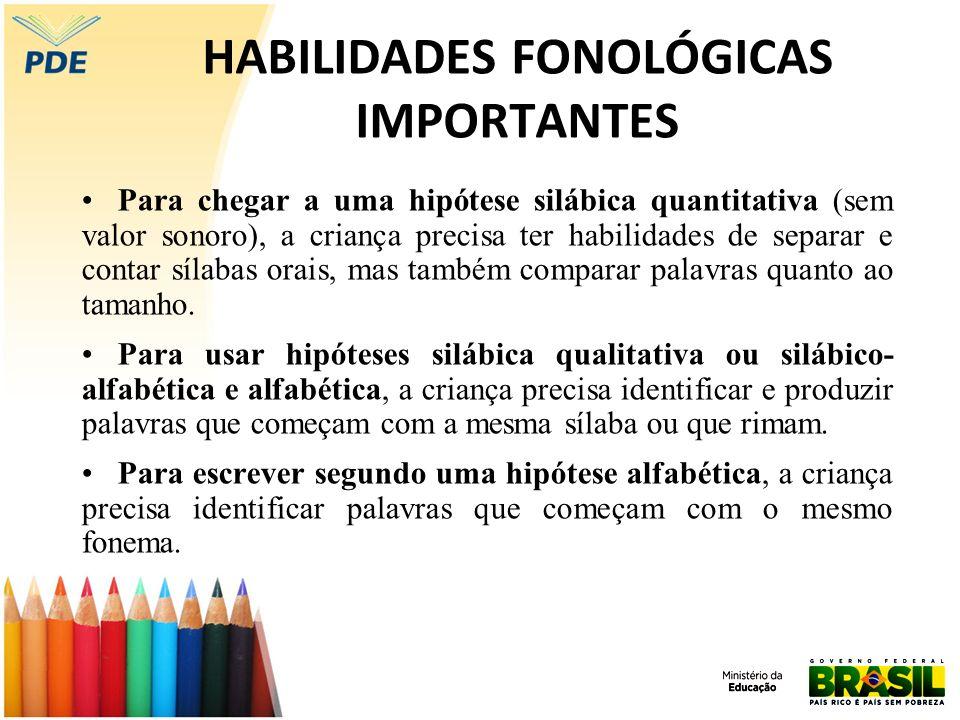 HABILIDADES FONOLÓGICAS IMPORTANTES Para chegar a uma hipótese silábica quantitativa (sem valor sonoro), a criança precisa ter habilidades de separar