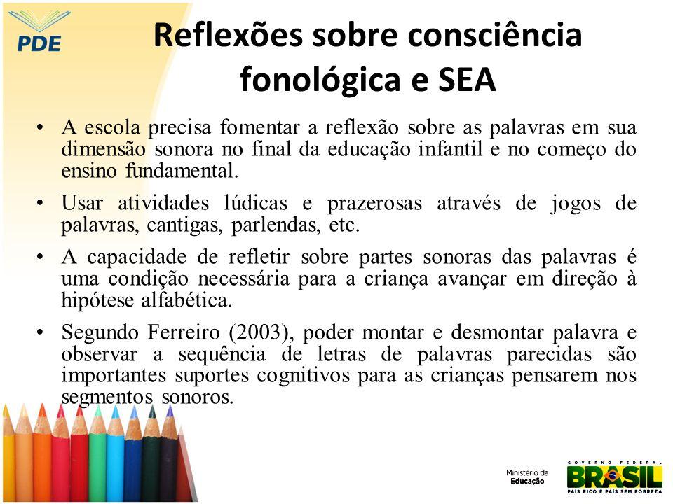Reflexões sobre consciência fonológica e SEA A escola precisa fomentar a reflexão sobre as palavras em sua dimensão sonora no final da educação infant