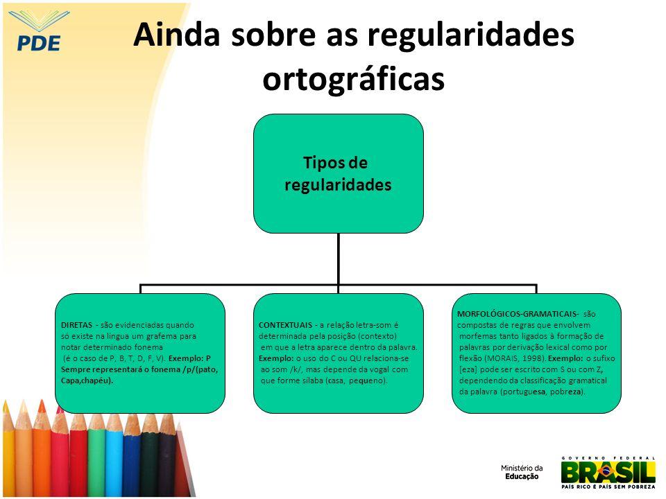 Ainda sobre as regularidades ortográficas Tipos de regularidades DIRETAS - são evidenciadas quando só existe na língua um grafema para notar determina