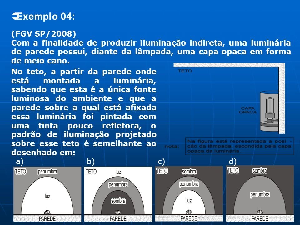 Exemplo 04: (FGV SP/2008) Com a finalidade de produzir iluminação indireta, uma luminária de parede possui, diante da lâmpada, uma capa opaca em forma de meio cano.