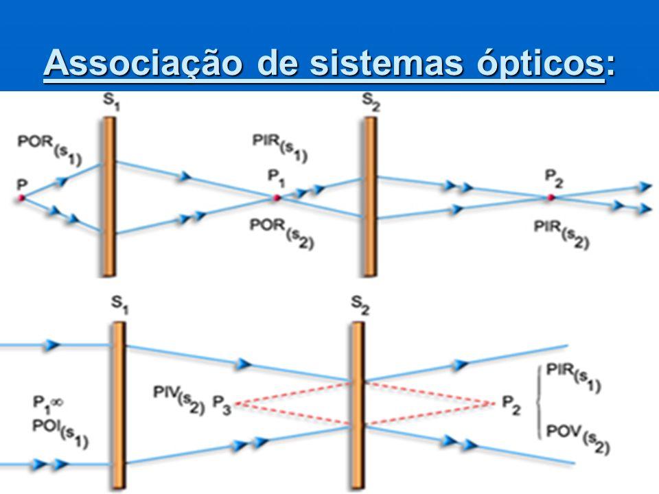 Associação de sistemas ópticos: