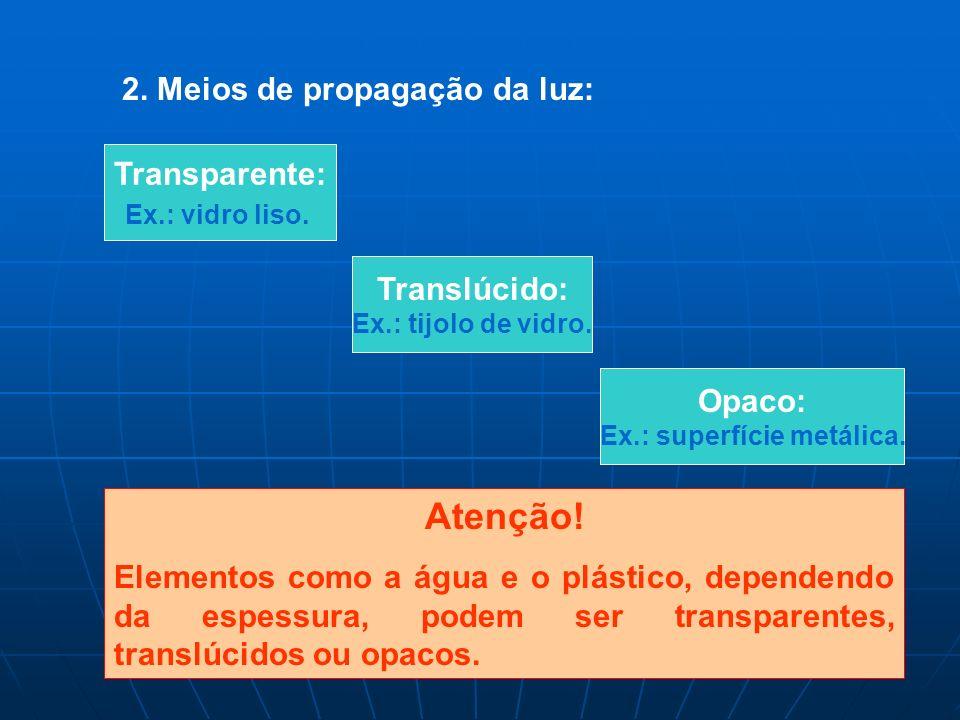 2.Meios de propagação da luz: Transparente: Ex.: vidro liso.
