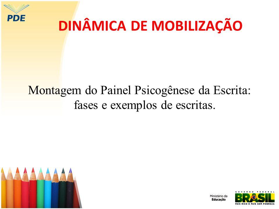 DINÂMICA DE MOBILIZAÇÃO Montagem do Painel Psicogênese da Escrita: fases e exemplos de escritas.