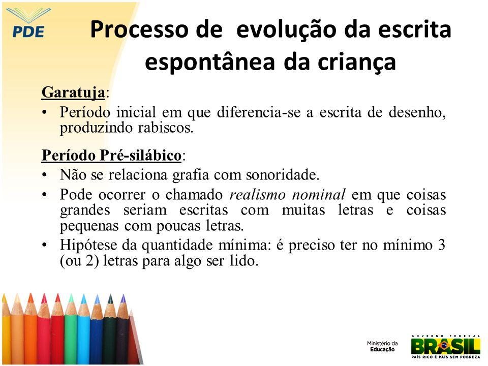 Processo de evolução da escrita espontânea da criança Período Pré-silábico: Hipótese de variedade: para escrever palavras diferentes, é preciso variar a quantidade e a ordem das letras.