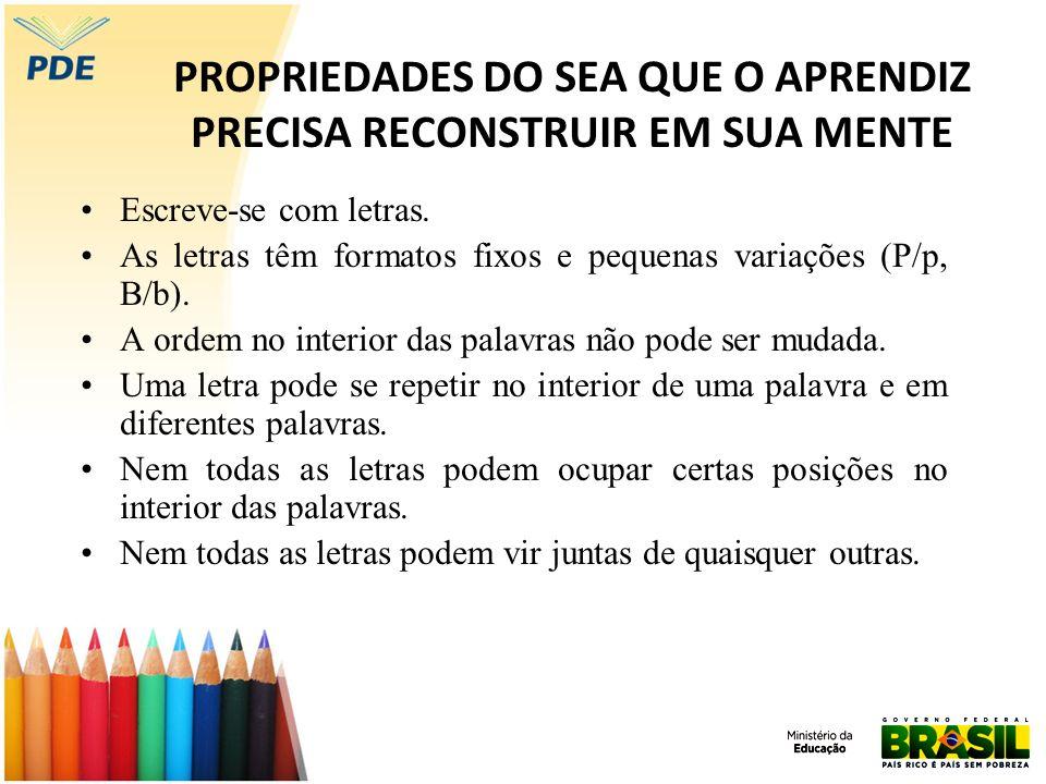 PROPRIEDADES DO SEA QUE O APRENDIZ PRECISA RECONSTRUIR EM SUA MENTE Escreve-se com letras. As letras têm formatos fixos e pequenas variações (P/p, B/b