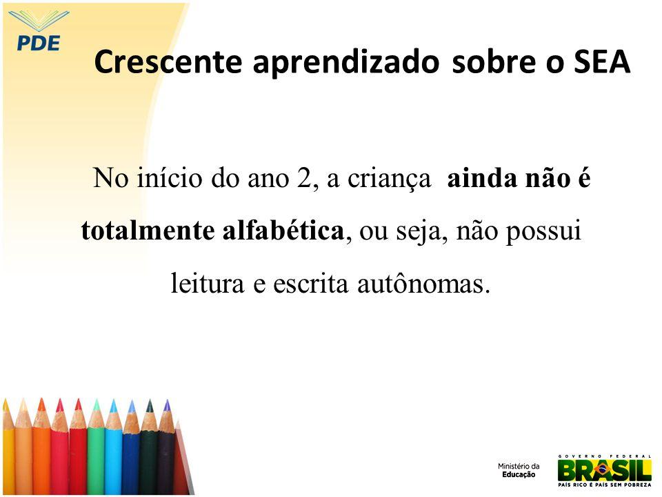 Crescente aprendizado sobre o SEA No início do ano 2, a criança ainda não é totalmente alfabética, ou seja, não possui leitura e escrita autônomas.